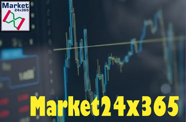 TRADING PLATFORM MARKET 24×365 (MT24365) OR MARKET 24HRS X 365DAYS AND MARKET24365